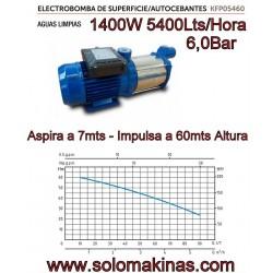 5400lts 1400W 6Bar ASPIRA...