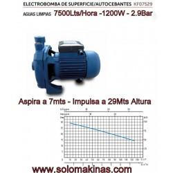 7500lts 1200W 2,9Bar ASPIRA...