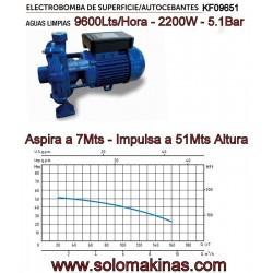 9600lts 2200W 5,1Bar ASPIRA...